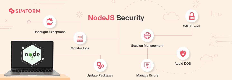 Preview Nodejs Security