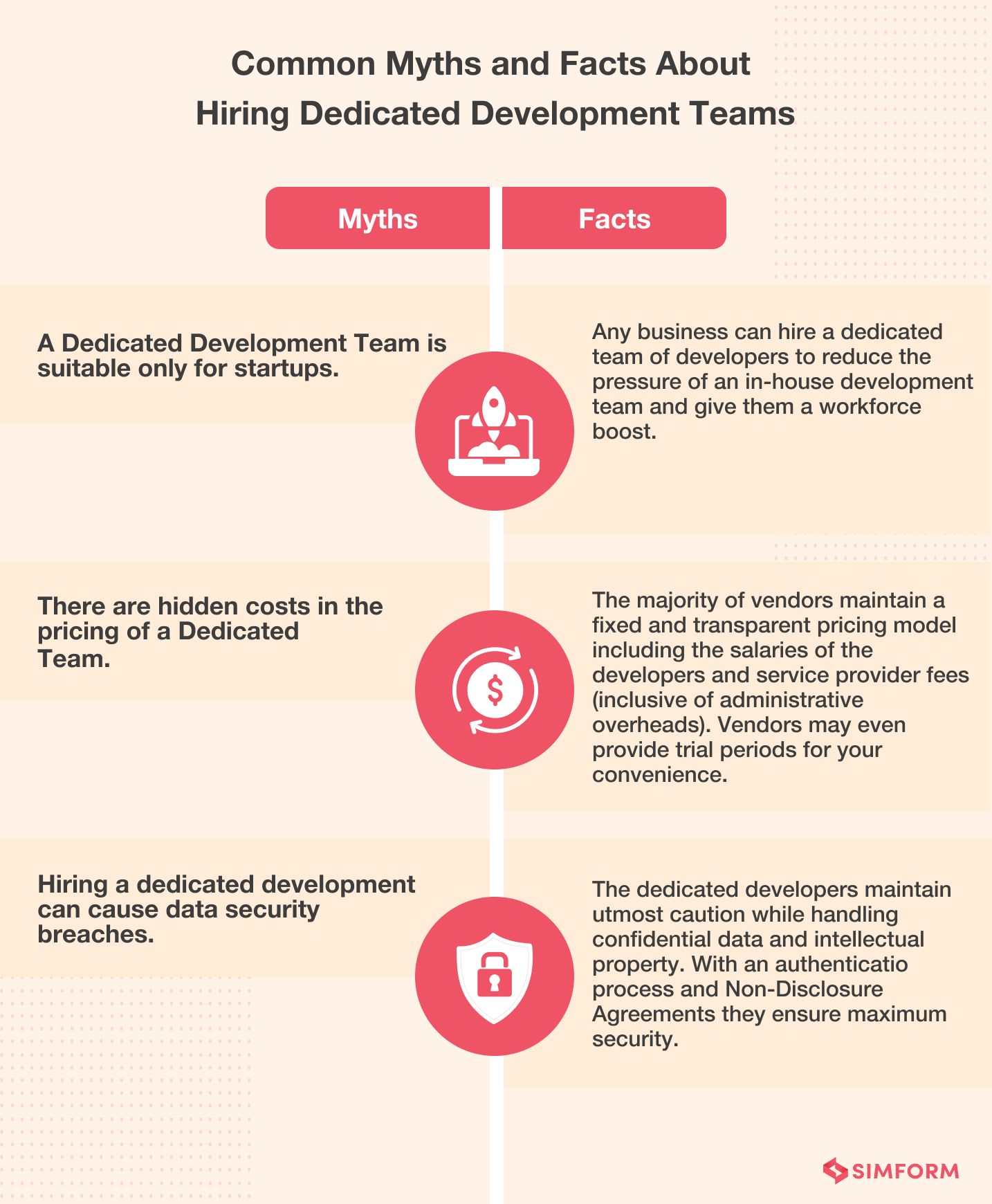 Common myths and facts of dedicated development team