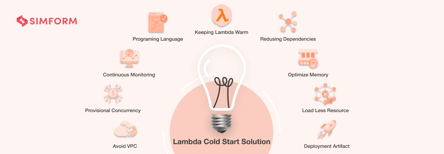 Lambda Cold Start Solution - Preview