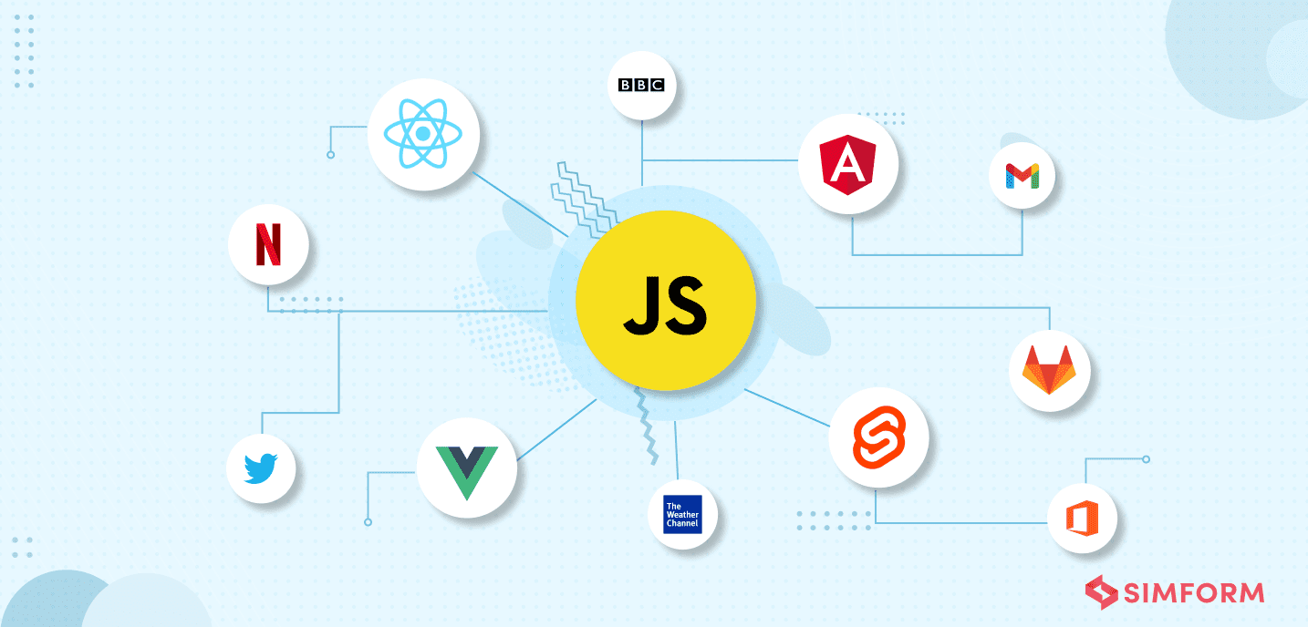 Popular JavaScript frameworks
