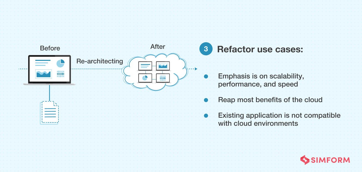 refactor strategy use cases