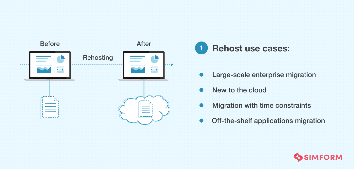 rehost strategy use cases