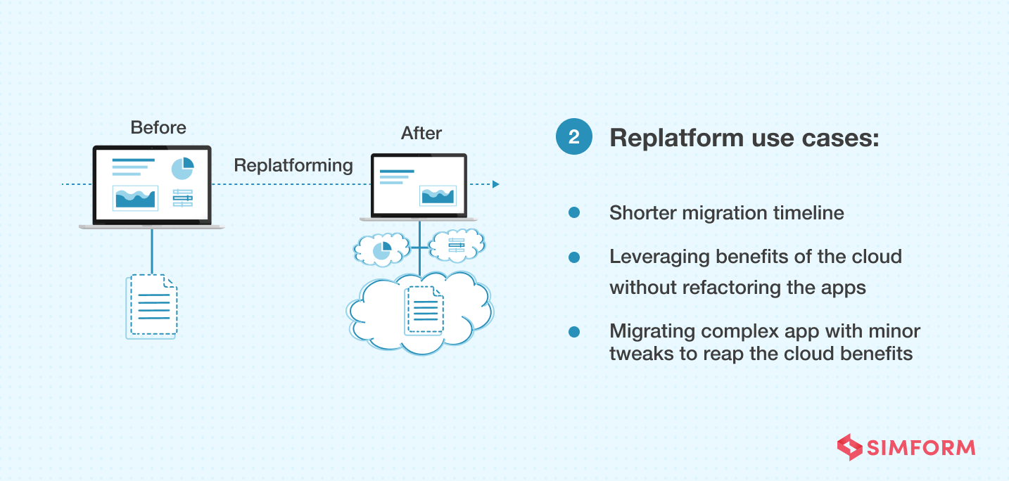 replatform use cases