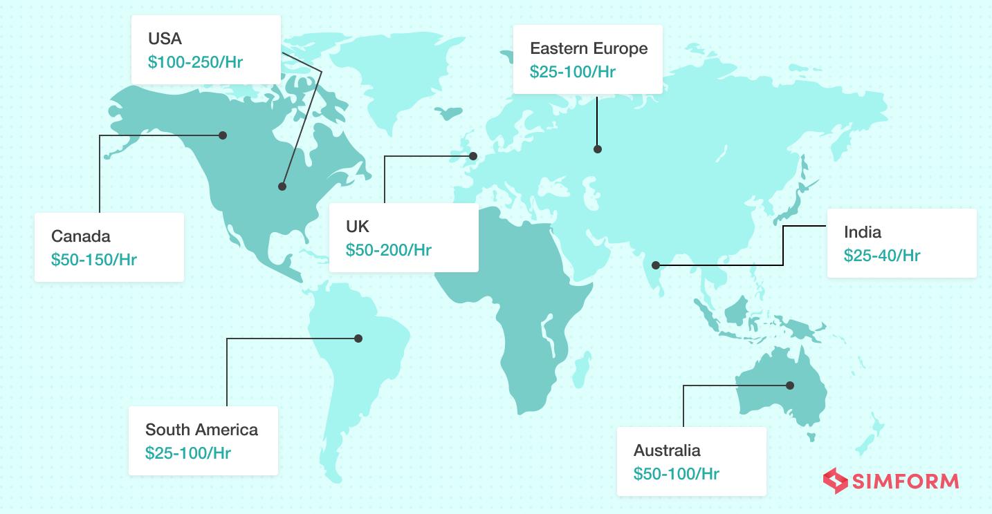 app development cost based on location