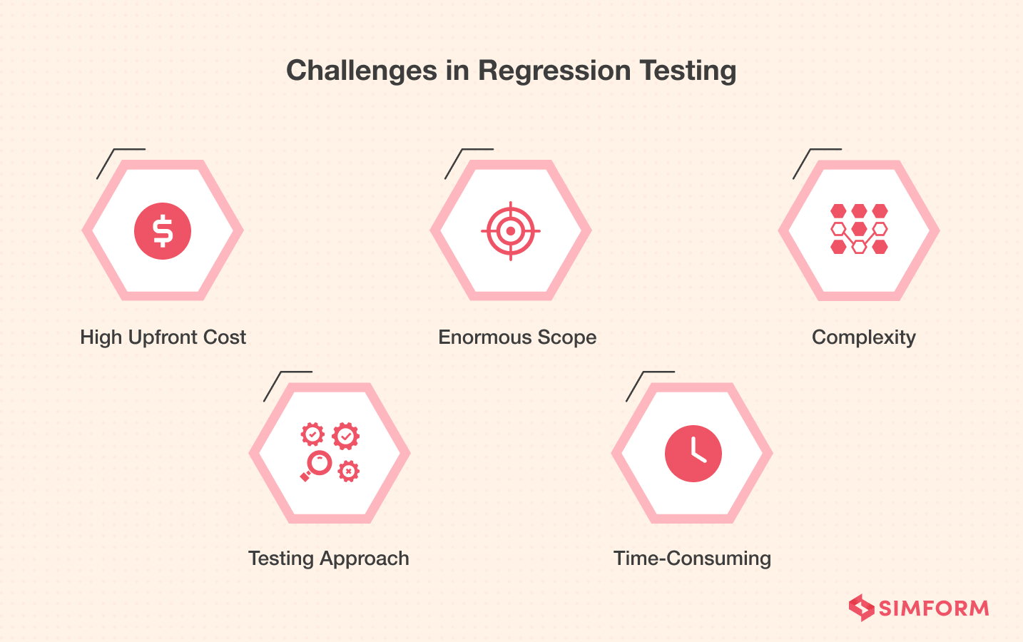 Challenges-in-Regression-Testing