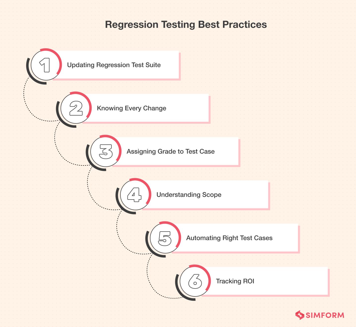 Regression-Testing-Best-Practices