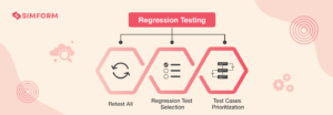 What-is-Regression-Testing
