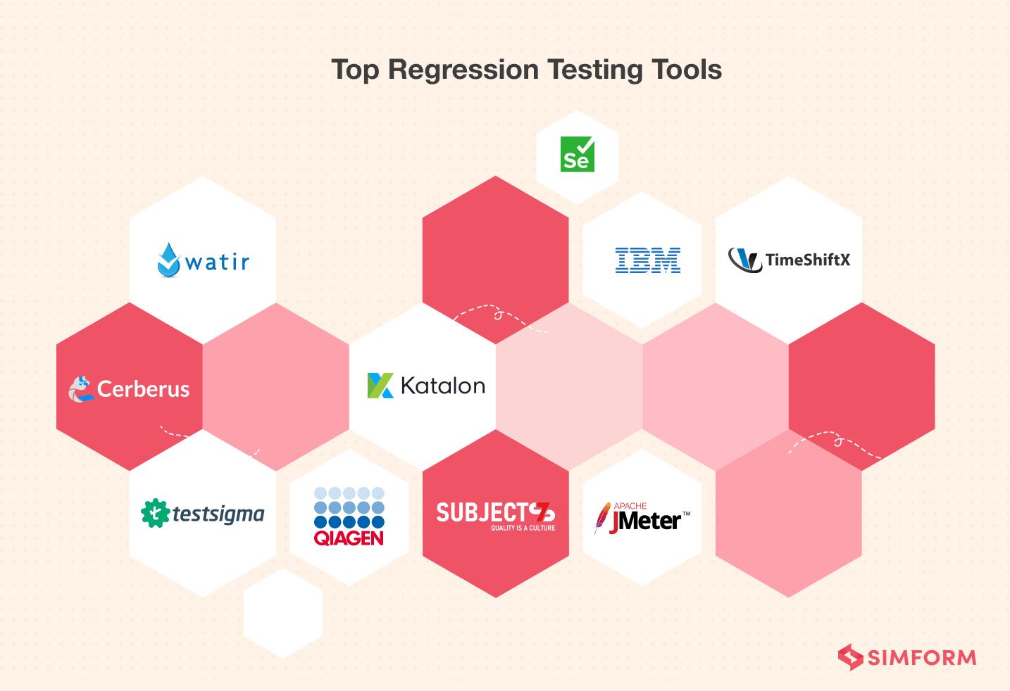 Top-Regression-Testing-Tools